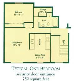 average square footage of a 3 bedroom house average square footage of a 1 bedroom apartment rooms