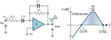 rc integrator circuit using operational lifier differentiator lifier the op differentiator