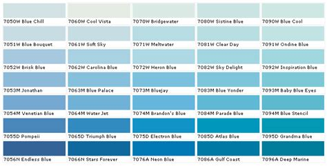 best blue colors duron paint color chart tips