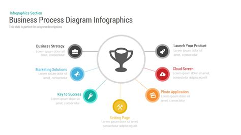 business process diagram template business process diagram infographics powerpoint keynote