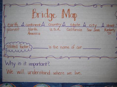 analogy essay sle bridge map exles