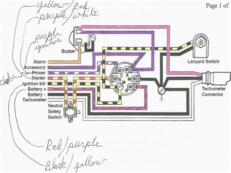 rover v8 electronic ignition conversion wiring diagrams