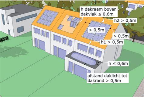 plaatsen zonnepanelen erfgrens nieuws dakvenstermeesters