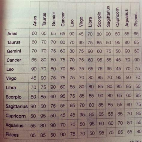 gemini horoscope yahoo shine autos post