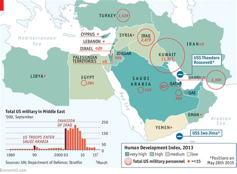 Mba In Middle East by Absentee America Daily Chart