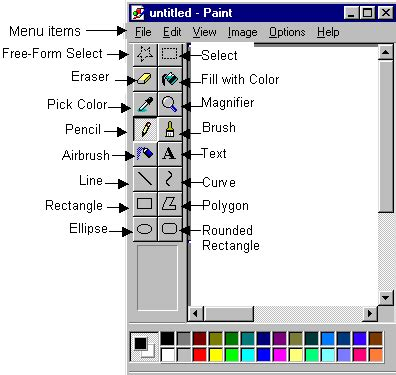 paint tool for ms paint toolbar computer lessons