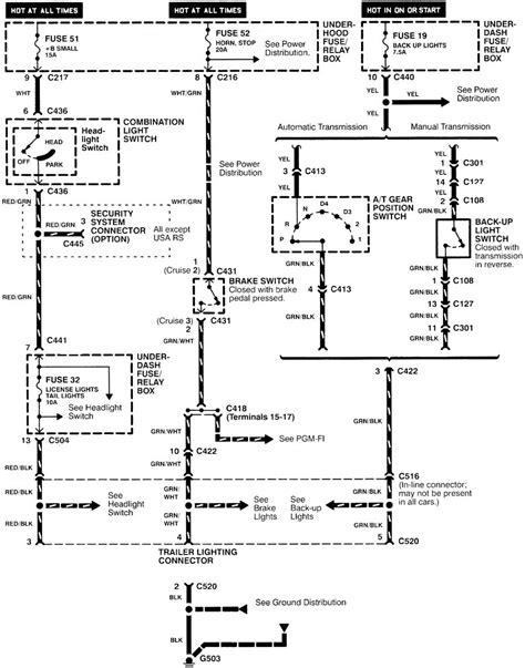 acura integra wiring diagram 2001 wiring diagram manual