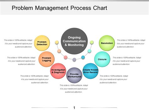 40500587 Style Circular Semi 7 Piece Powerpoint Problem Statement Template Powerpoint