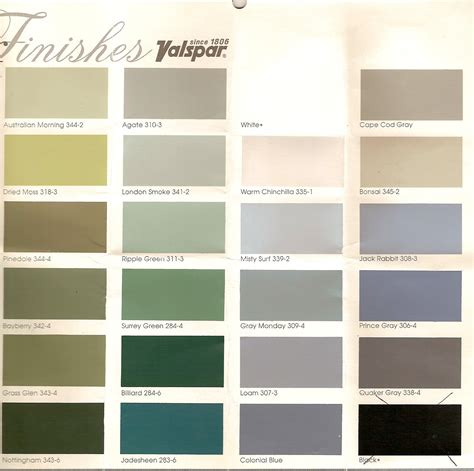 sherwin williams stain colors sherwin williams concrete stain colors