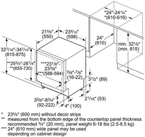 us standard sizes for dishwashers 30 fine standard size of a dishwasher voqalmedia intended