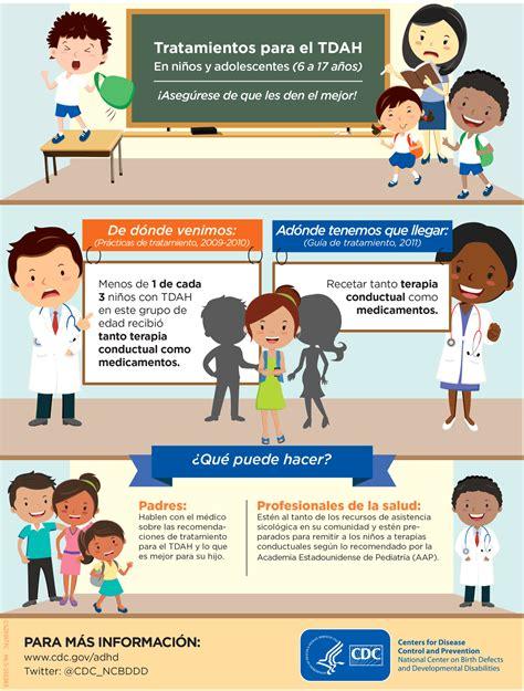 Adhd Treatment For 4 Year - tratamientos para el tdah en ni 241 os y adolescentes 6 a 17