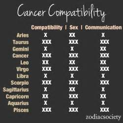 10 best ideas about cancer compatibility on pinterest