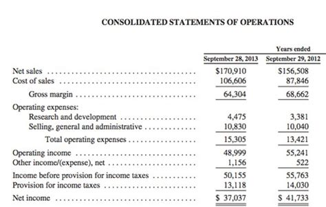 financial statement template for small business