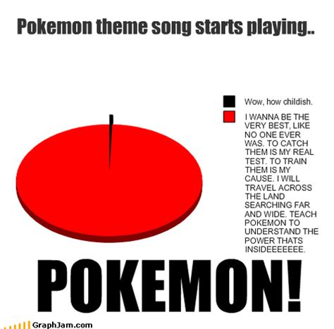 major themes in black like me pokemon memes celebiandmanaphy