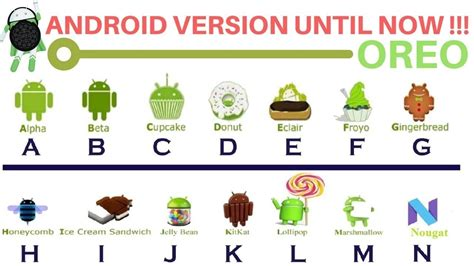 android versions names android versions their names and their evolution through