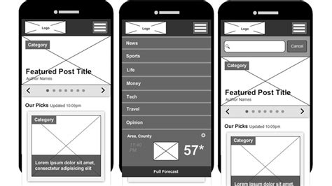 pattern zurb the design pattern wireframe libraries guide