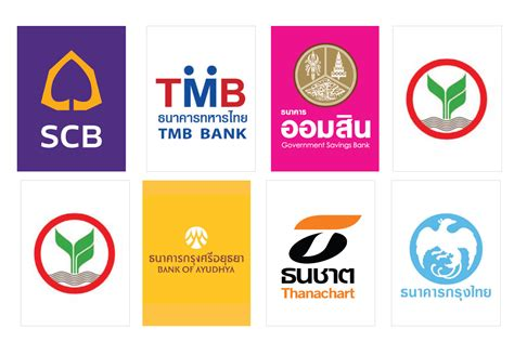 banks in thailand thai bank with the help for purchaser to buy house and