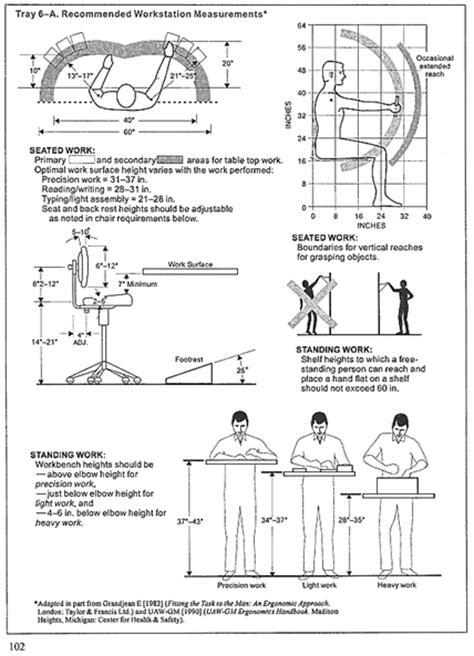 design guidelines for office ergonomics self help human resources university of michigan