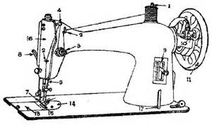 parts of a sewing machine and their functions different