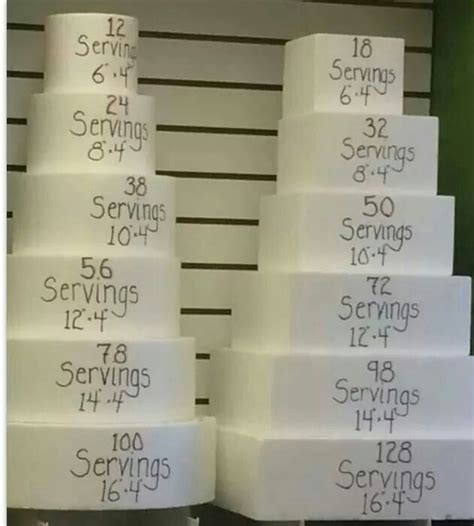 Serve Wedding Cake And by 21 Best Cake Size Serving Sizes Images On