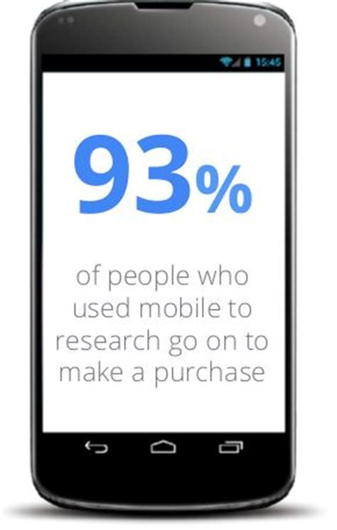 purchase of mobile local intent high in mobile search