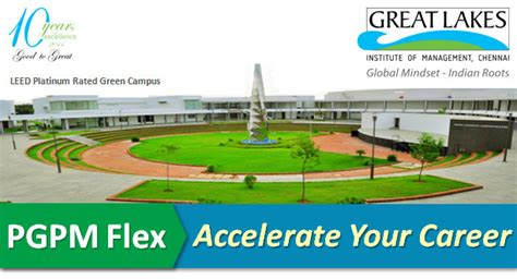 Great Lakes Mba Programs by Openings