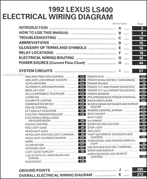 auto repair manual online 1992 lexus ls seat position control fuse diagram for 1993 lexus ls400 wiring diagram manual
