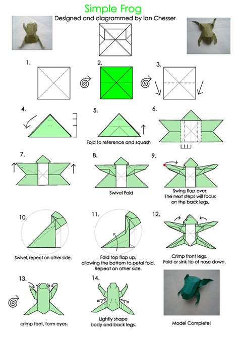 Origami Frog Easy - simple frog diagram my diagrammed model a frog