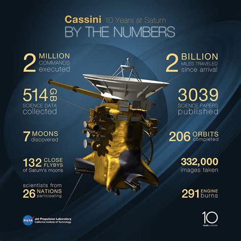 cassini mission to saturn cassini spacecraft flight path
