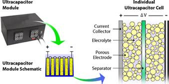 capacitor dielectric comparison x7r x5r capacitor dielectric comparison 28 images capacitors