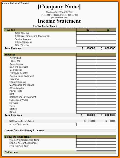 template for financial statements doc 730393 income and expense statement template answer