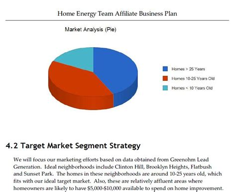 home improvement business plan home improvement business plan