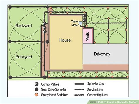 lawn sprinkler system diagram how to install a sprinkler system with pictures wikihow