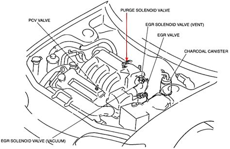 mazda 626 p0443 how to fix
