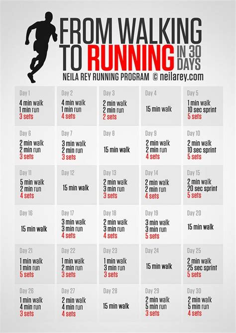 Easy To 5k by To Run 5k In 8 Weeks An Easy To Follow Program For