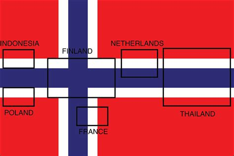 flags of the world norway norway is the mother of all flags rebrn com