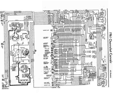 1981 corvette fuse diagram wiring diagram with description