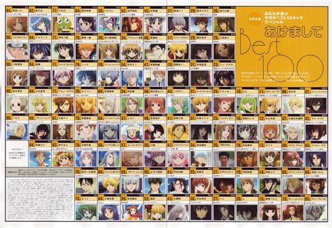 top 100 series series anime top 100 lojanime