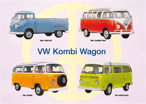 kombi volkswagen for vw kombi collage tin signs metal signs sold at europosters