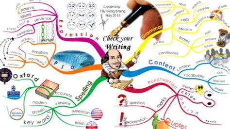imagenes mentales positivas mapas mentales para lograr tus metas youtube