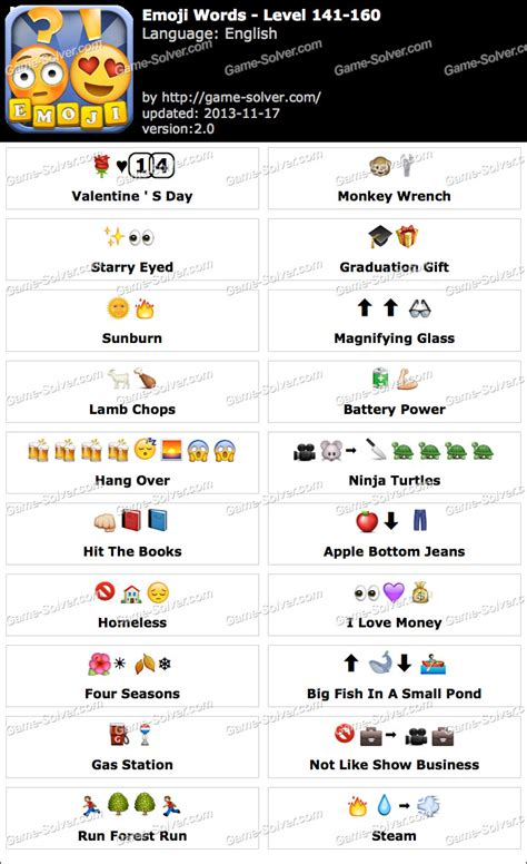 emoji wallpaper with words emoji words level 81 100 answers solutions cheats tattoo