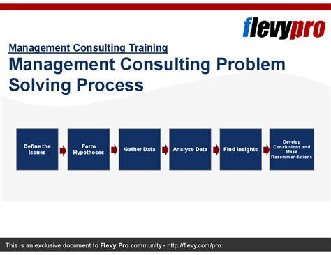 Consulting To Management management consulting problem solving process powerpoint flevypro document