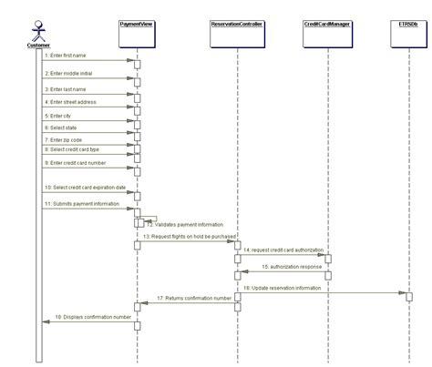 tutorialspoint toc er diagram of library management system srs report autos