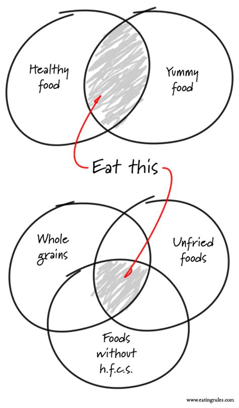 venn diagram philosophy the philosophy in two venn diagrams