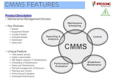Maintenance Management computerized maintenance management system cmms