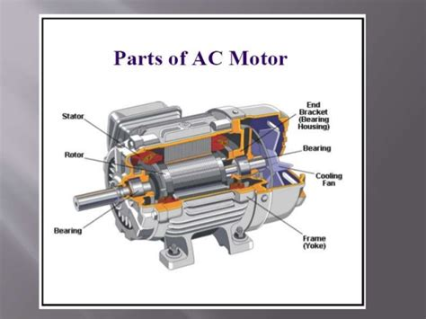 Ac Motor Parts by Presentation On Ac Motors