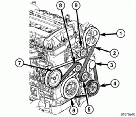 2007 Jeep Compass Air Conditioning Problems Belt Diagram 2007 Jeep Compass Freeautomechanic