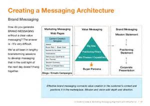 Brand Messaging Template by A Guide To Sales And Marketing Messaging Alignment With