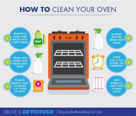 What Does Oven Cleaner Do To Countertops by 465 Best Images About Keep It Clean On
