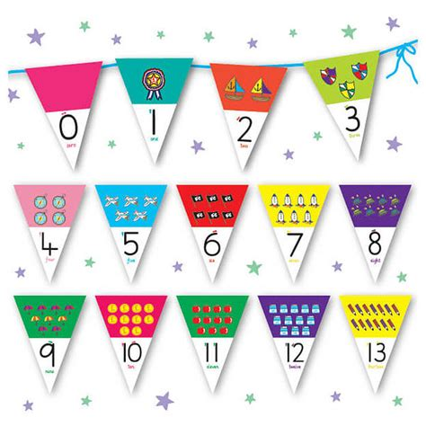 printable numbers 1 20 display pedagogs 0 20 number bunting